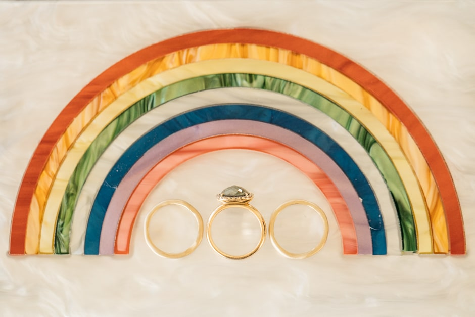 same sex wedding rings rainbow